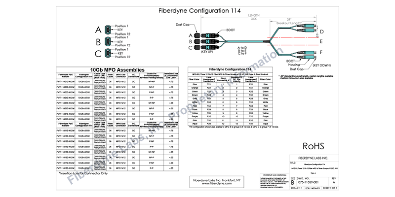 Fiberdyne Labs, Inc. Configuration 114, Three 12 Pin 12