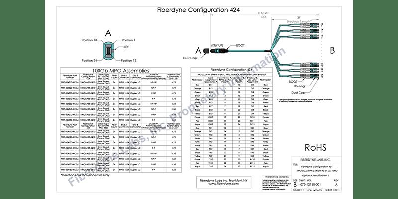 Fiberdyne Labs, Inc. Configuration 424, MPO to LC, 24 Pin
