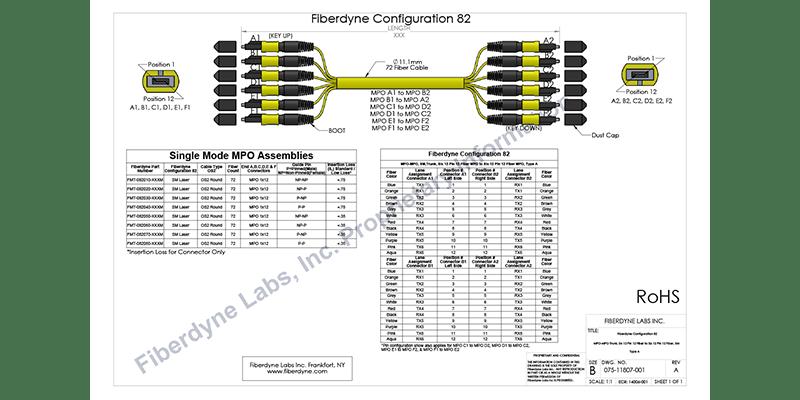 Fiberdyne Labs, Inc. Configuration 82, Six 12 Pin 12 Fiber