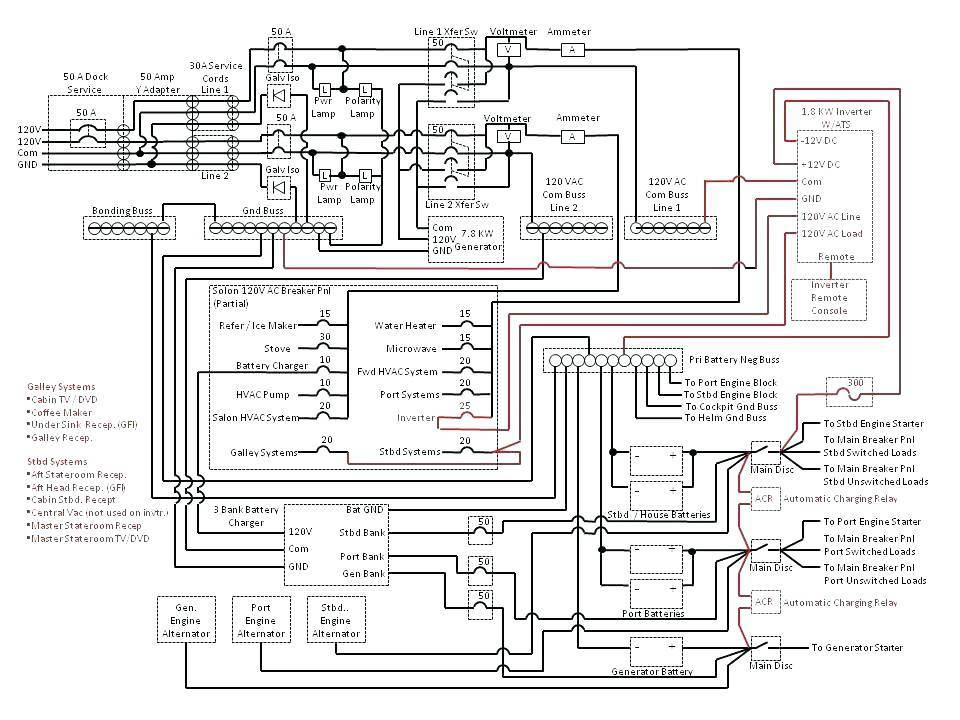 [DIAGRAM] Wiring Diagram Yamaha Srv FULL Version HD
