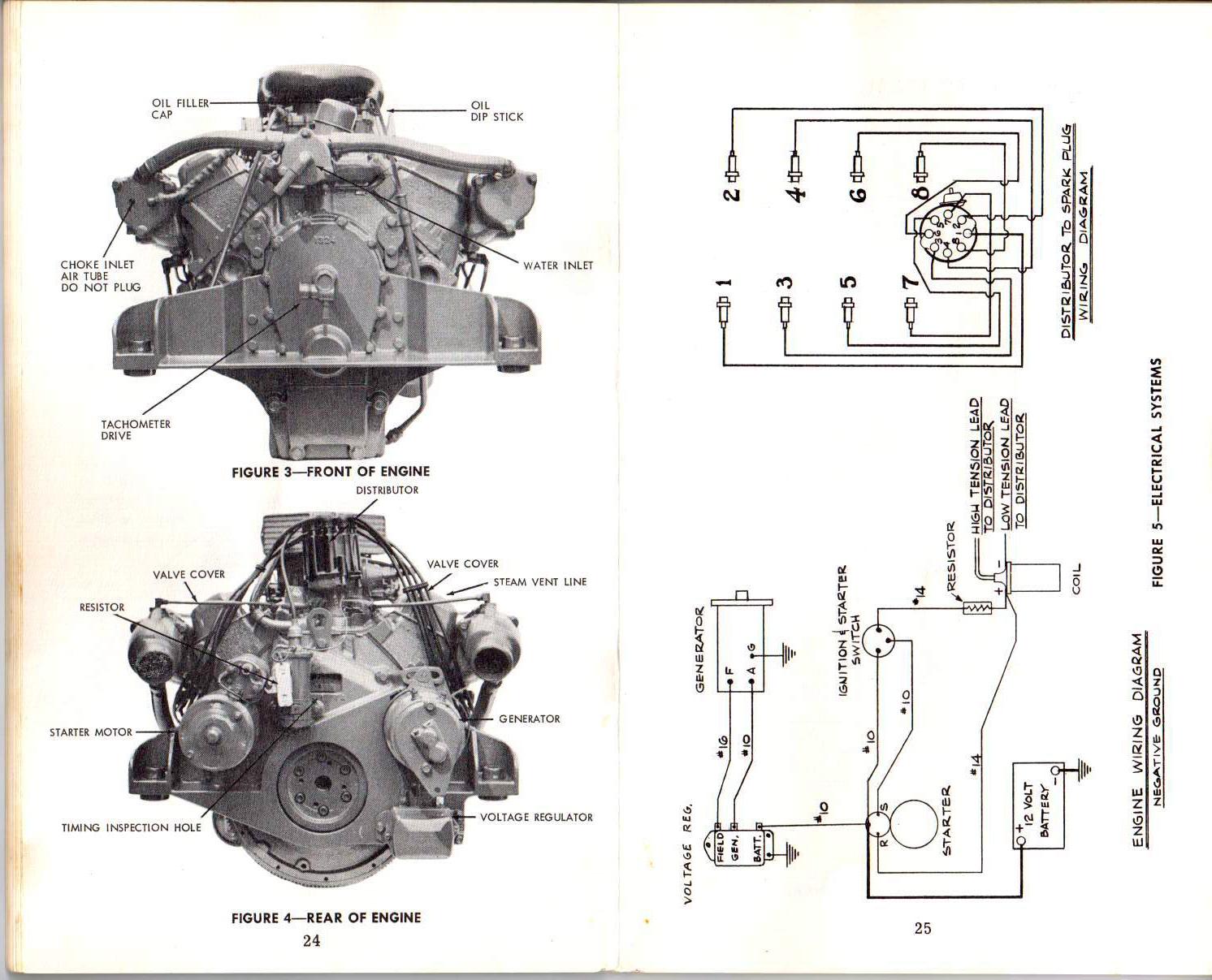 F1 Engine Swap