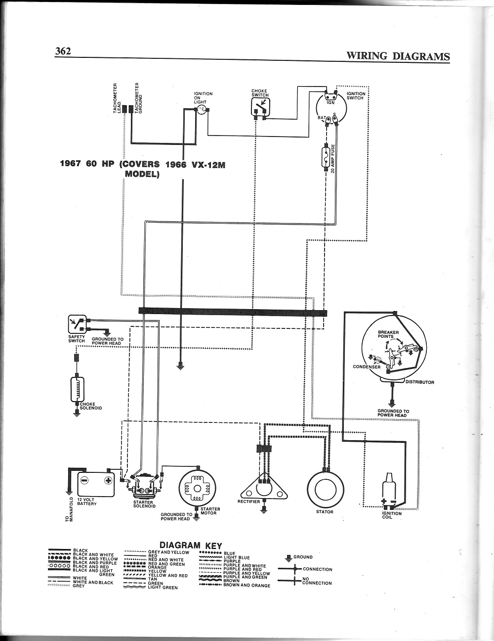 hight resolution of lark wiring diagram wiring library wiring diagram for 1964 studebaker postal zip van 8e5 fc model