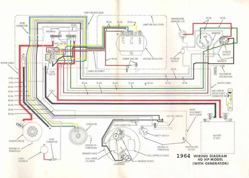 medium resolution of  115 johnson outboard manual download on evinrude etec fuel system diagram evinrude etec exploded view evinrude etec wiring