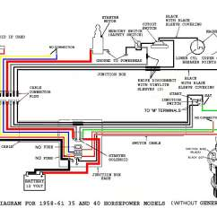 Wiring Diagram Yamaha Outboard Ignition Switch 7 Way Trailer Plug Side Inboard Boat All Data Cover