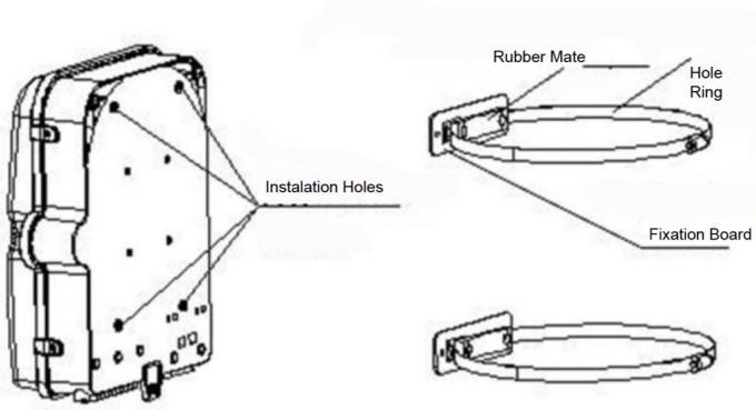 Pole Mounted Fiber Optic Termination Box 24A , 24 Ports ST