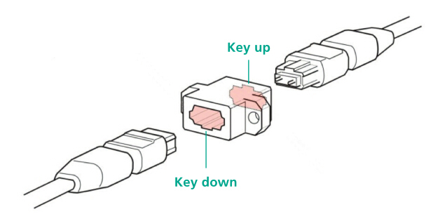 Introduction to Polarity Methods for MTP/MPO Systems