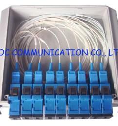 sc upc fiber optic splitter cassette box 1 8 passive optical splitter low pdl [ 1120 x 800 Pixel ]