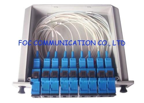 small resolution of sc upc fiber optic splitter cassette box 1 8 passive optical splitter low pdl
