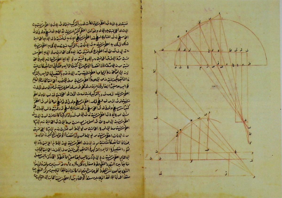 Search Results For Arabic Numerals Calendar