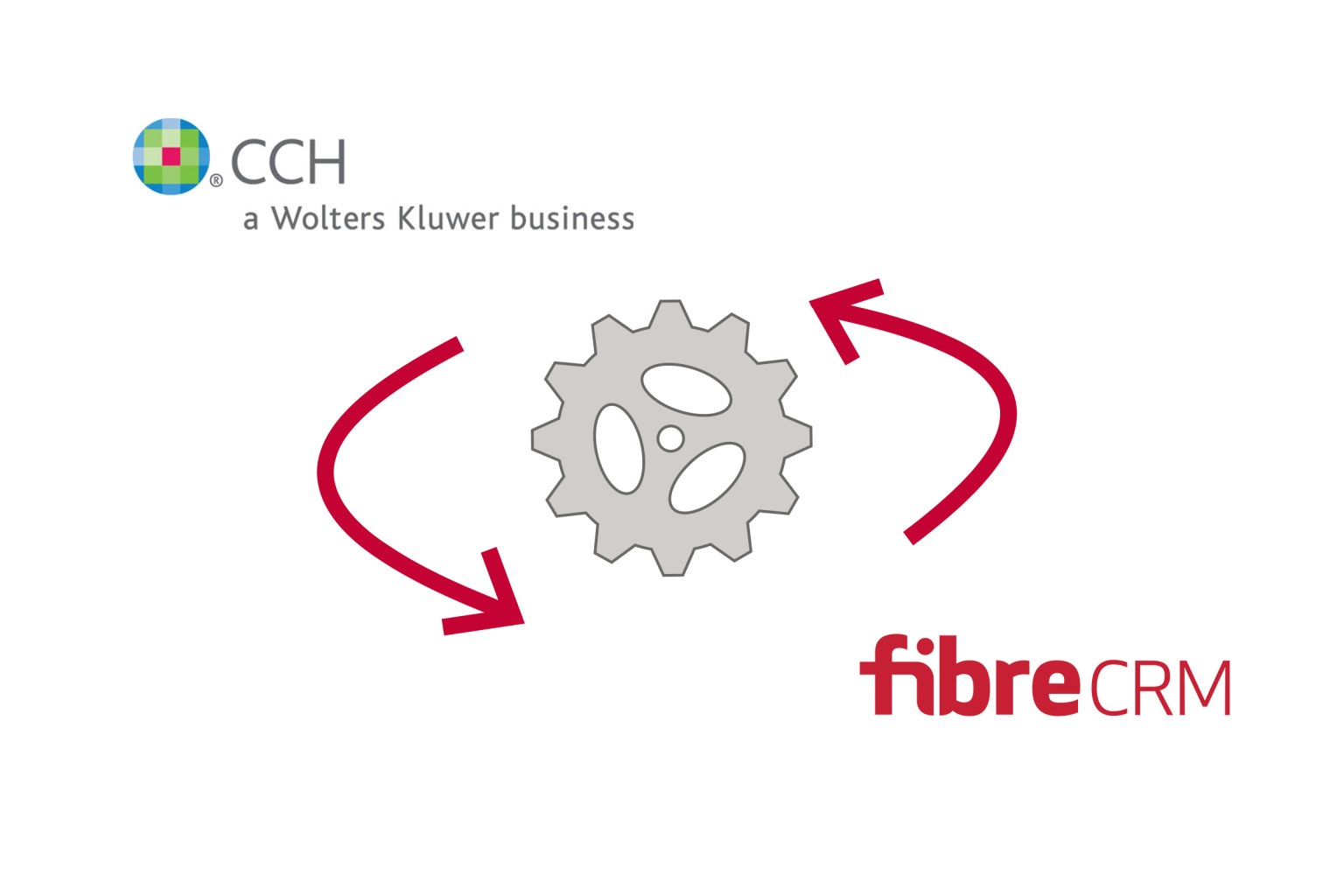 FibreCRM and CCH Central Integration