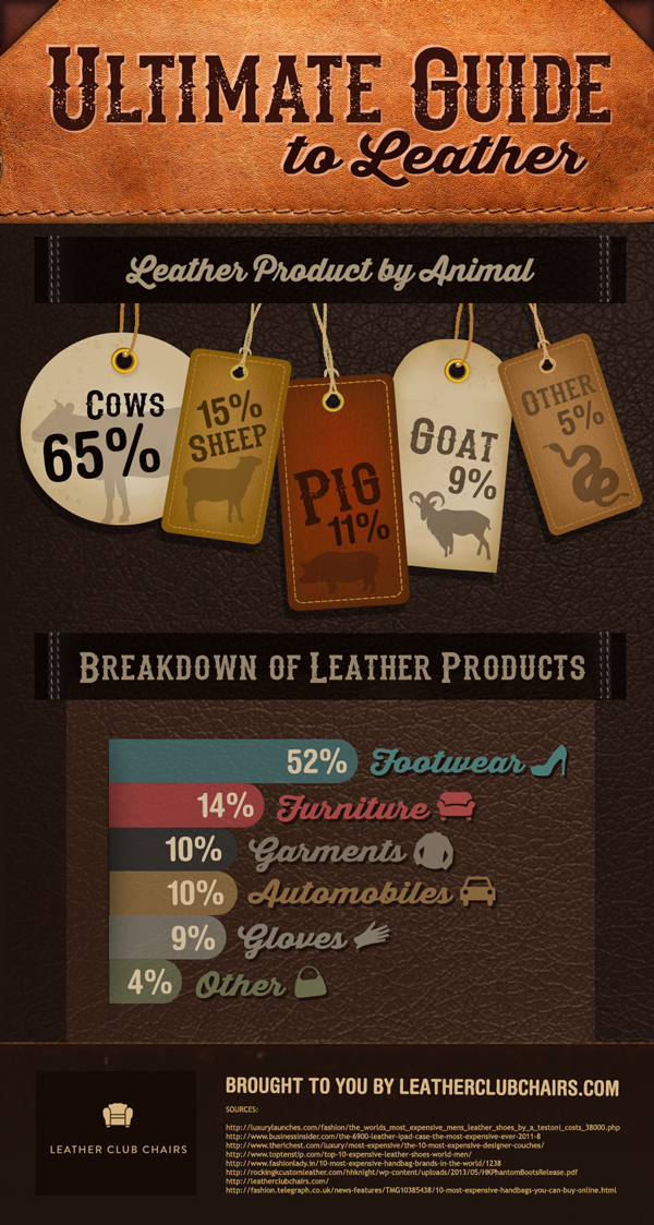 guide-to-leather1