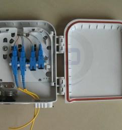 plastic 1x8 plc fiber optic splitter box wall mount fiber optic termination box fdb0208 [ 1066 x 800 Pixel ]