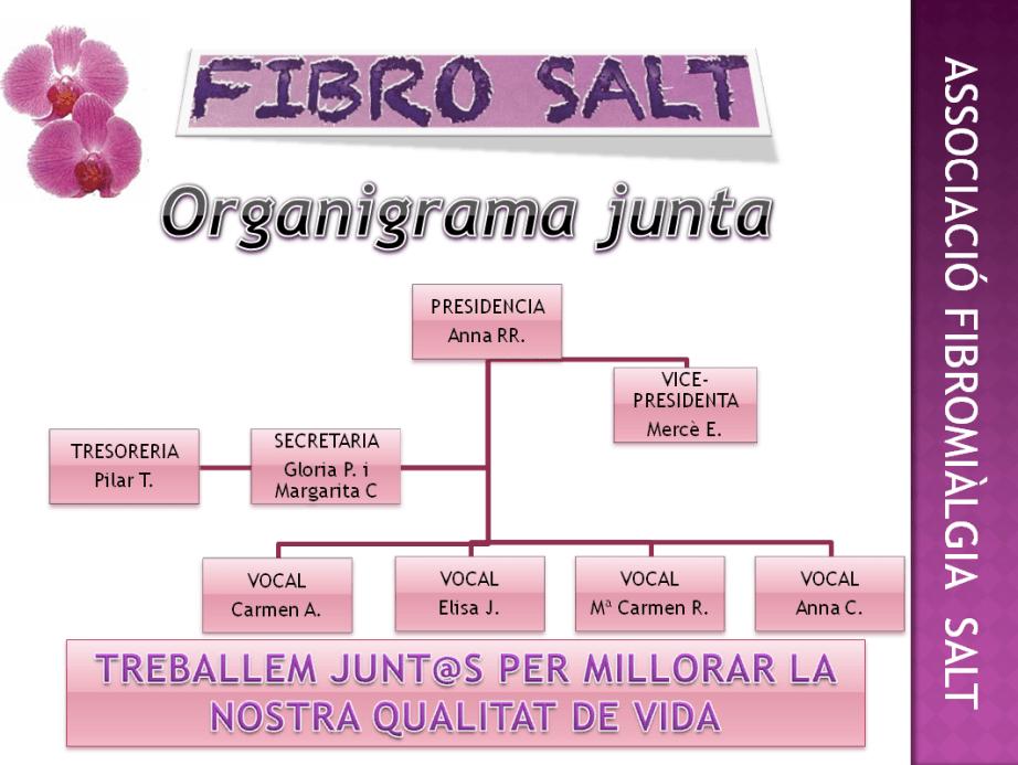 Organigrana