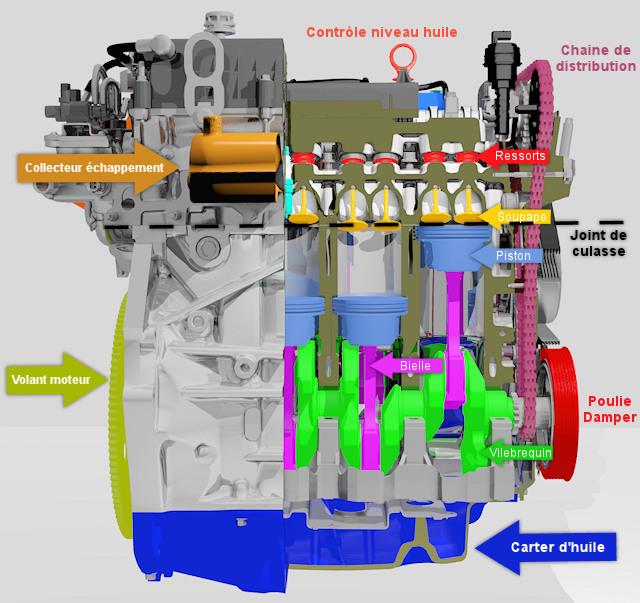 Les 4 temps du moteur essence pdf