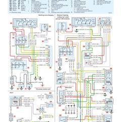 Central Air Wiring Diagram Spirogyra With Gametes 3757 Peugeot 206 Par Sune - Diagram.pdf Fichier Pdf