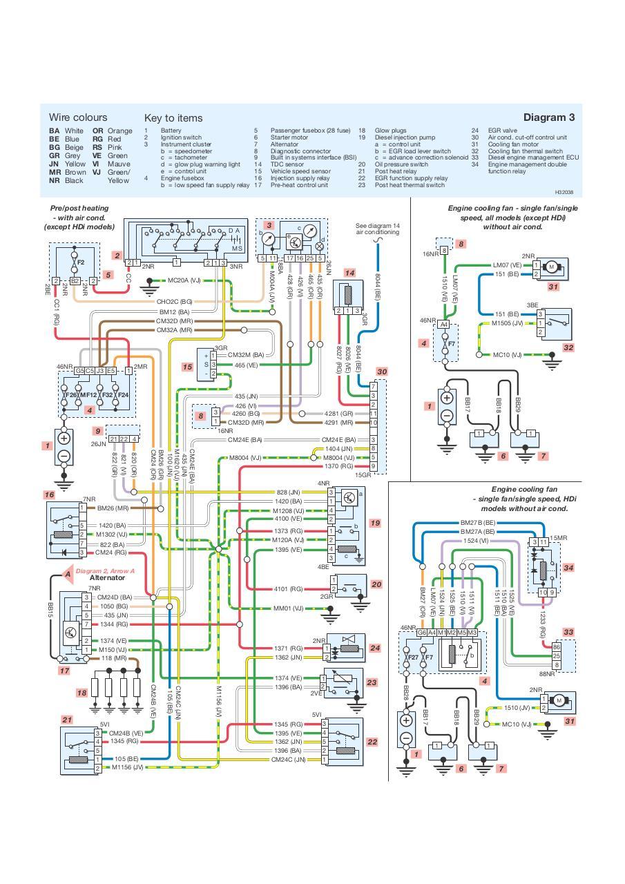 peugeot wiring diagram download