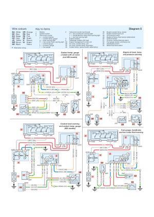 3757 Peugeot 206 par sune  Peugeot 206 Wiring Diagrampdf  Fichier PDF