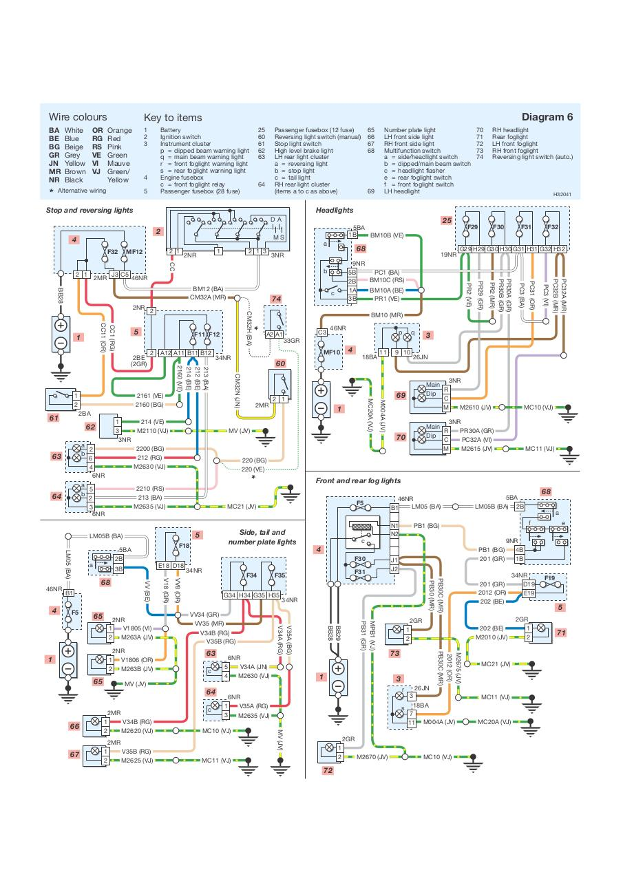 Peugeot 206 Wiring Diagram: Peugeot 206 Wiring Diagram Airbag at e-platina.org
