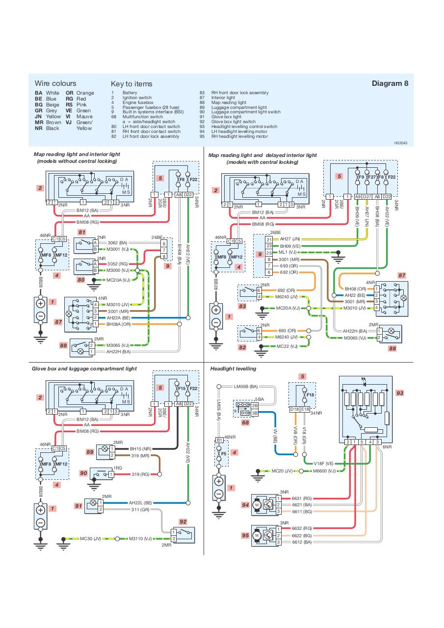 Stunning nissan leaf wiring diagram contemporary best image wiring peugeot 206 stereo wiring diagram nissan leaf www jzgreentown com asfbconference2016 Image collections