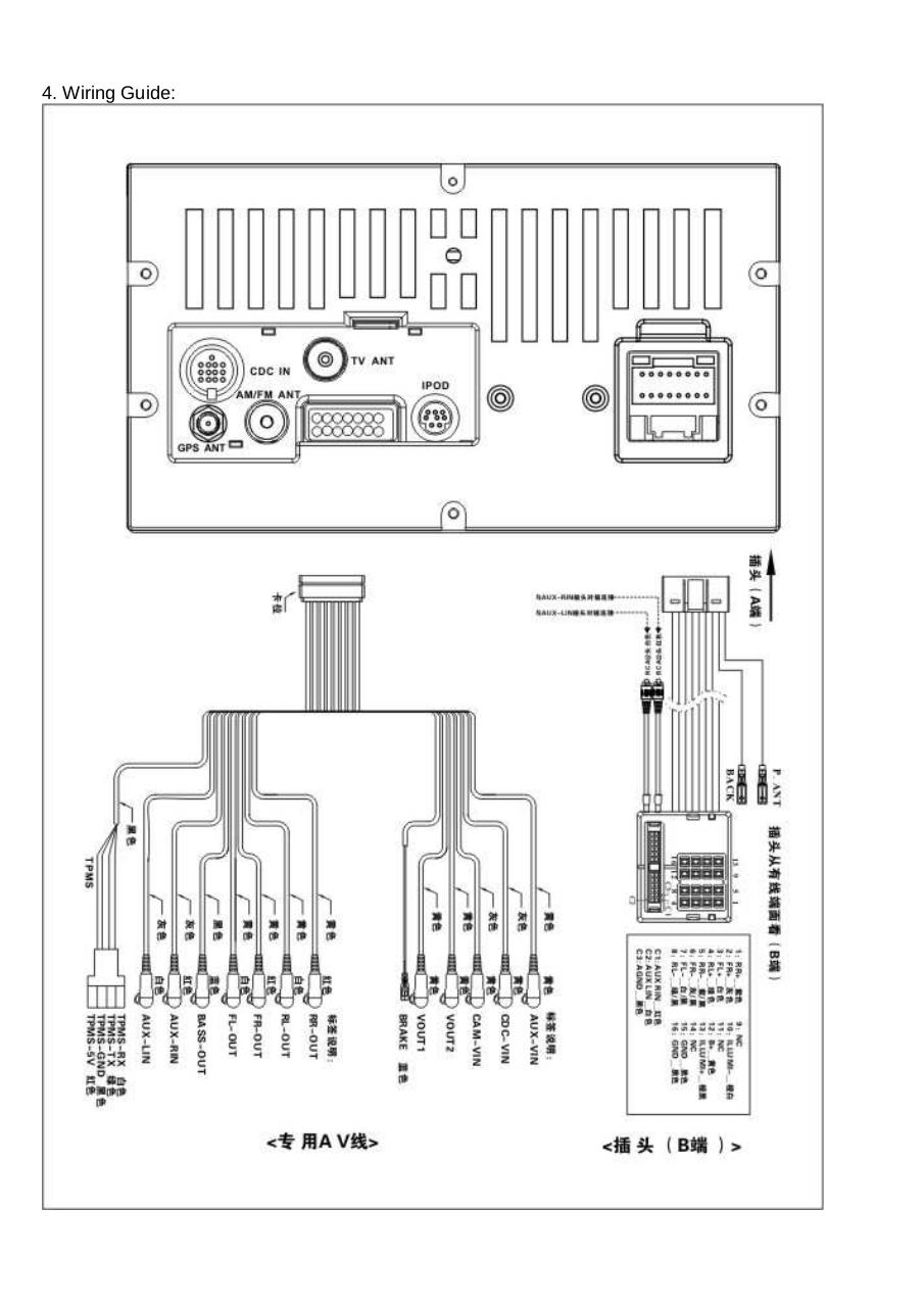 SK 7308 Peugeot308 Operation Manual par Administrator