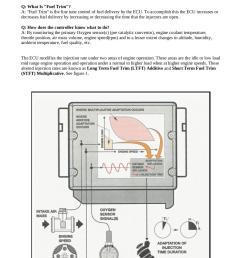fuel trim control diagram obd ii system book diagram schema fuel trim wiring diagram [ 768 x 1024 Pixel ]