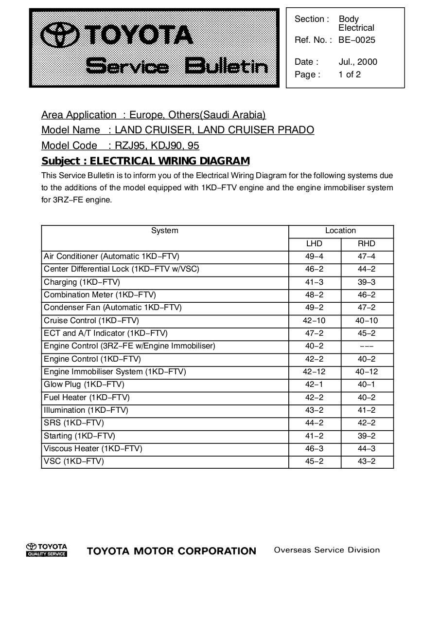 medium resolution of 24 electrical wiring diagram this service bulletin is to inform you of the electrical wiring