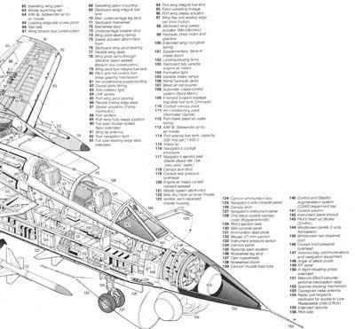 Aircraft Fuel Control Panel, Aircraft, Free Engine Image
