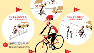 The five rules for bicycle safety