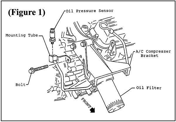 1988 Gmc S15 Fuse Box. Gmc. Auto Wiring Diagram