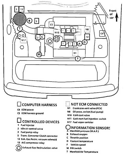 fiero parts diagram