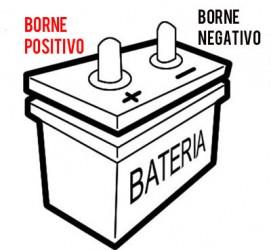 La Batería – Función – Tipos – Cuidados