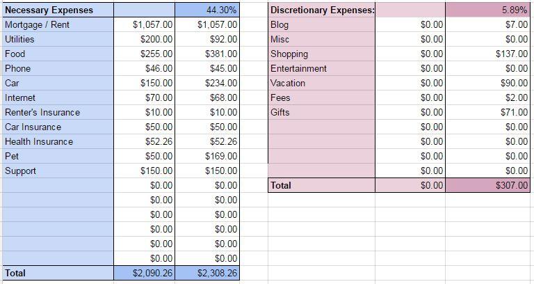 sep16_spending