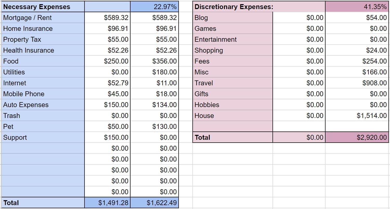 jul 17 budget