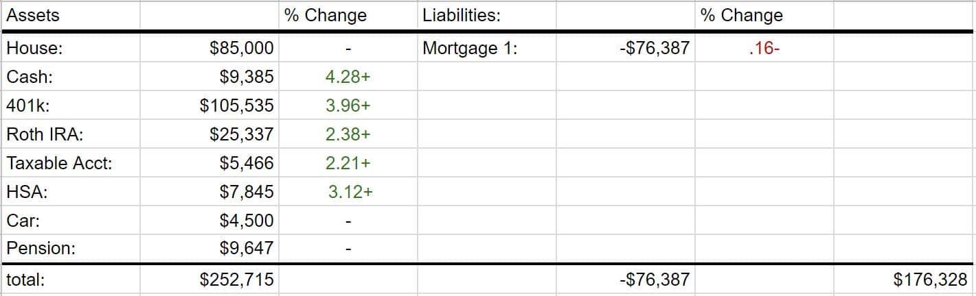 assets sept17