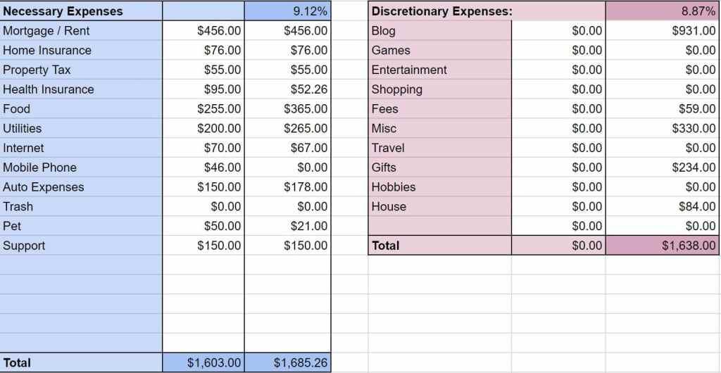 dec 17 expenses