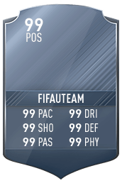FIFA 17 Players Cards Guide - Concept Cards
