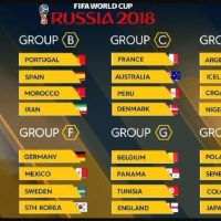FIFA World Cup 2018 Qualified Teams
