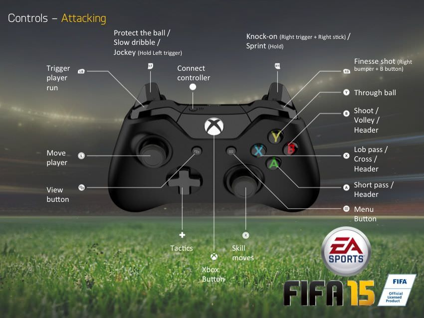 FIFA 15 Controls  Xbox One  FIFPlay