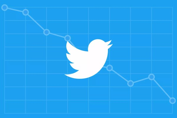 Twitter Announces Further Losses