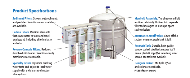 Reverse Osmosis (RO) Systems | Fifth Water Company