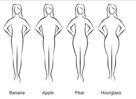 Πως θα χάσεις βάρος ανάλογα τον σωματότυπο σου!