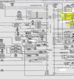 figaro possible ecu wiring diagram unconfirmed 2001 nissan sentra wiring schematic efcaviation com [ 1200 x 815 Pixel ]