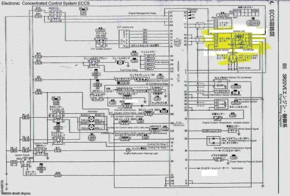 medium resolution of figaro possible ecu wiring diagram unconfirmed 2001 nissan sentra wiring schematic efcaviation com
