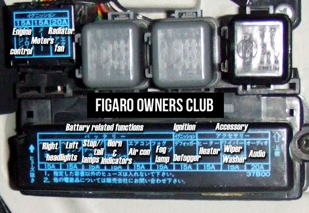 Fuse Box Labels Fuse Box Fuse Box Figaro Owners Club