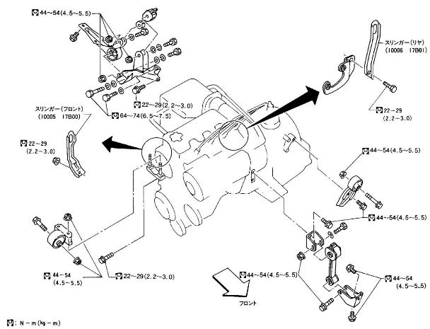 Nissan Skyline R32 Fuse Box Translation