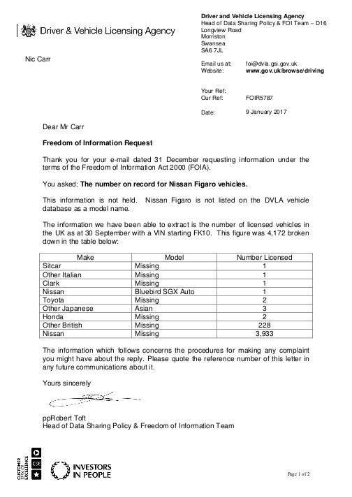 DVLA Confirm 3933 Figaros in UK  DVLA Confirm 3933 Figaros in UK  Figaro Owners Club
