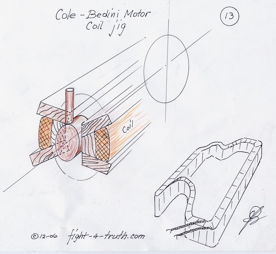 Bedini Motor Coil impremedia net