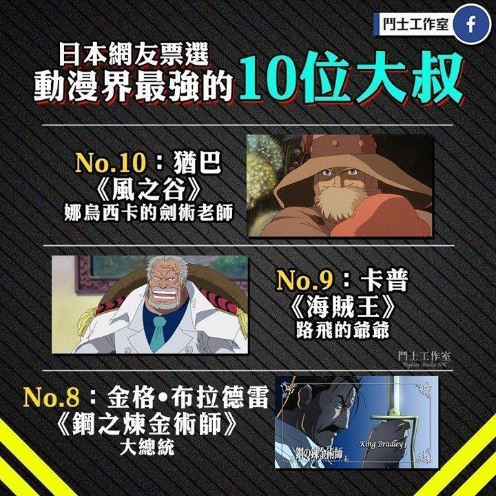 【動漫界最強的10位大叔!】