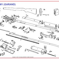 M1 Rifle Diagram Lighting Wiring Junction Box The Making Of A Correct Garand Fox Company 2 506 Pir 101st