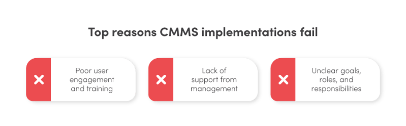 The top reasons CMMS implementation fail